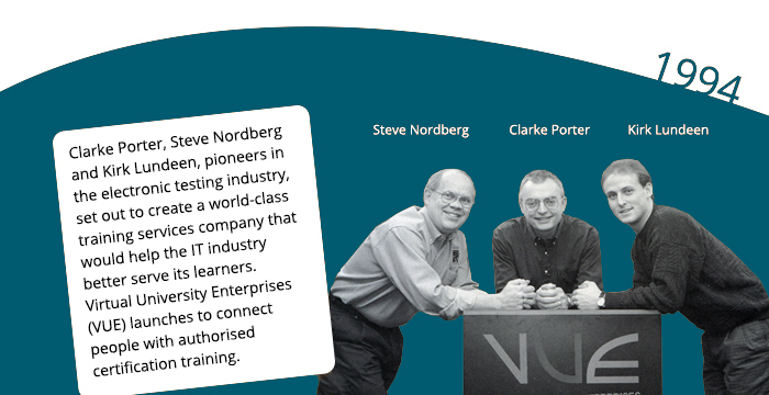 1994: Clarke Porter, Steve Nordberg and Kirk Lundeen, pioneers in the electronic testing industry, set out to create a world-class training services company that would help the IT industry better serve its learners. Virtual University Enterprises (VUE) launches to connect people with authorised certification training.