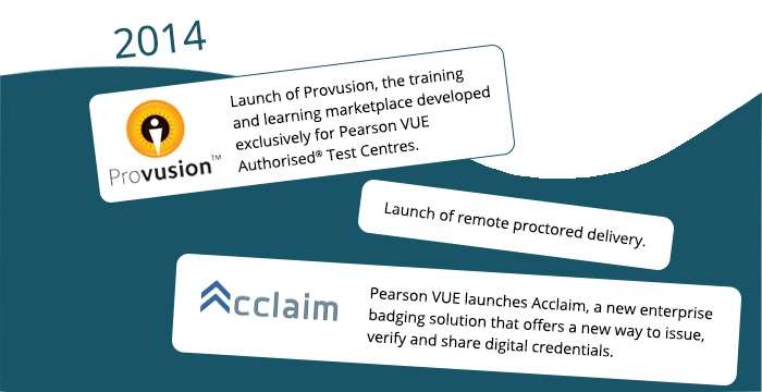 2014: Launch of mindhub pro, the training and learning marketplace developed exclusively for Pearson VUE Authorised® Test Centres. Launch of online proctored exam delivery. Pearson VUE launches Acclaim, a new enterprise badging solution that offers a new way to issue, verify and share digital credentials.