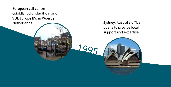 1995: European call centre established under the name VUE Europe BV, in Woerden, Netherlands. Sydney, Australia office opens to provide local support and expertise.